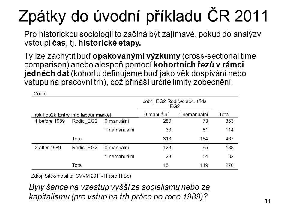 31 Zpátky do úvodní příkladu ČR 2011 Pro historickou sociologii to začíná být zajímavé, pokud do analýzy vstoupí čas, tj. historické etapy. Ty lze zac