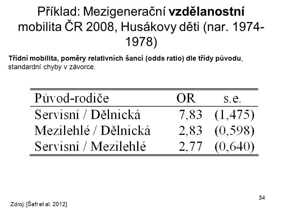 34 Příklad: Mezigenerační vzdělanostní mobilita ČR 2008, Husákovy děti (nar. 1974- 1978) Třídní mobilita, poměry relativních šancí (odds ratio) dle tř