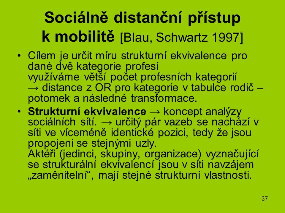 37 Sociálně distanční přístup k mobilitě [Blau, Schwartz 1997] Cílem je určit míru strukturní ekvivalence pro dané dvě kategorie profesí využíváme vět