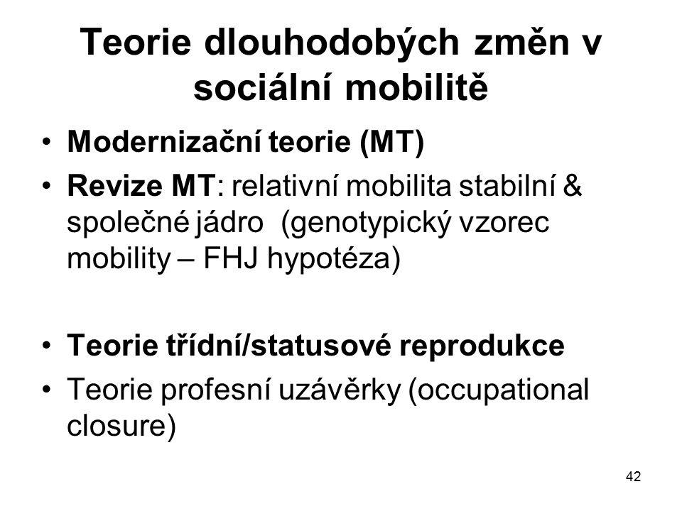 42 Teorie dlouhodobých změn v sociální mobilitě Modernizační teorie (MT) Revize MT: relativní mobilita stabilní & společné jádro (genotypický vzorec m