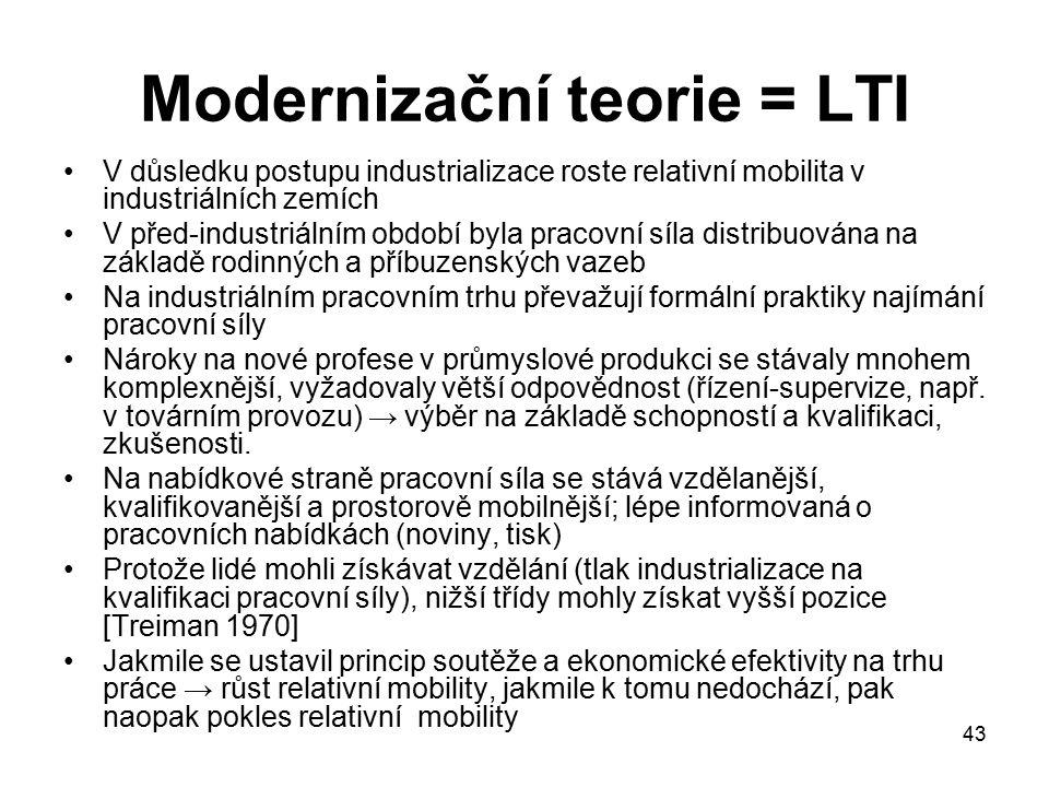 43 Modernizační teorie = LTI V důsledku postupu industrializace roste relativní mobilita v industriálních zemích V před-industriálním období byla prac