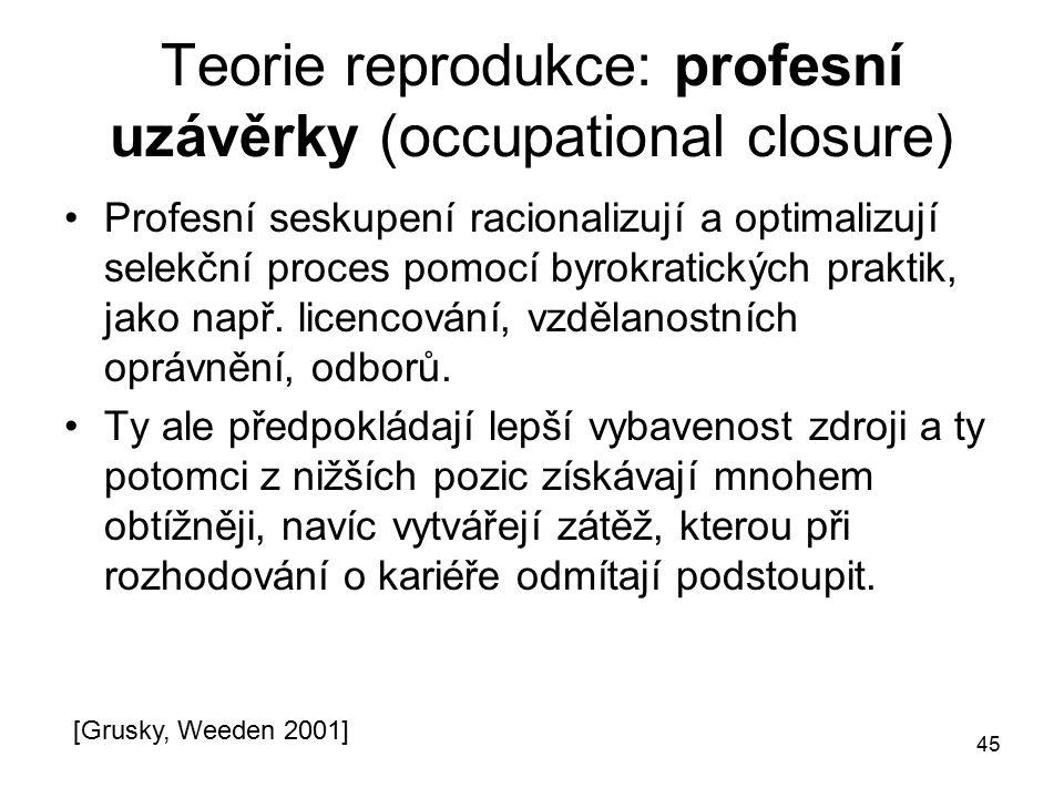 45 Teorie reprodukce: profesní uzávěrky (occupational closure) Profesní seskupení racionalizují a optimalizují selekční proces pomocí byrokratických p