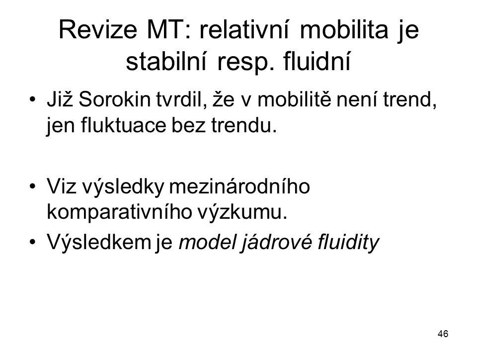 46 Revize MT: relativní mobilita je stabilní resp. fluidní Již Sorokin tvrdil, že v mobilitě není trend, jen fluktuace bez trendu. Viz výsledky meziná