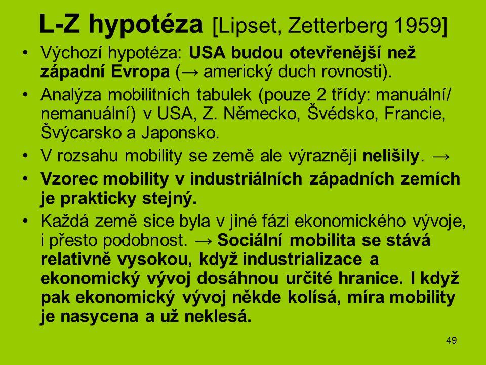 49 L-Z hypotéza [Lipset, Zetterberg 1959] Výchozí hypotéza: USA budou otevřenější než západní Evropa (→ americký duch rovnosti). Analýza mobilitních t