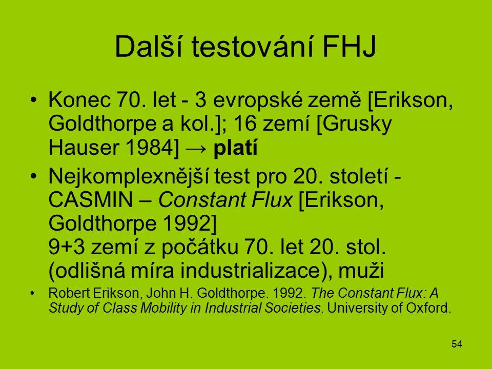 54 Další testování FHJ Konec 70. let - 3 evropské země [Erikson, Goldthorpe a kol.]; 16 zemí [Grusky Hauser 1984] → platí Nejkomplexnější test pro 20.