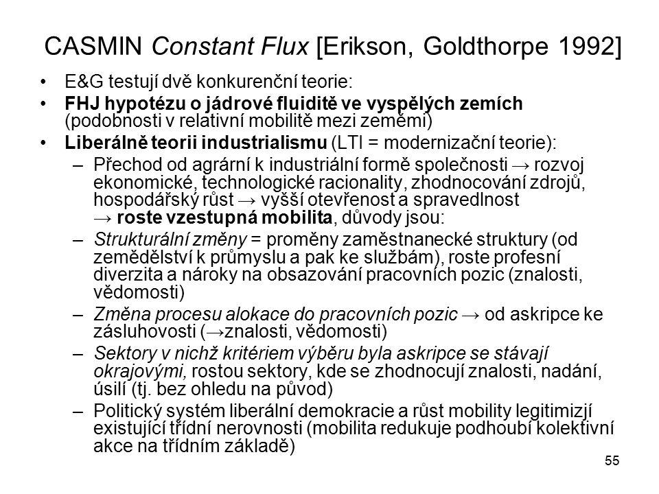 55 CASMIN Constant Flux [Erikson, Goldthorpe 1992] E&G testují dvě konkurenční teorie: FHJ hypotézu o jádrové fluiditě ve vyspělých zemích (podobnosti