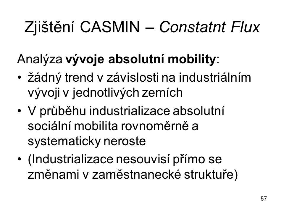 57 Zjištění CASMIN – Constatnt Flux Analýza vývoje absolutní mobility: žádný trend v závislosti na industriálním vývoji v jednotlivých zemích V průběh