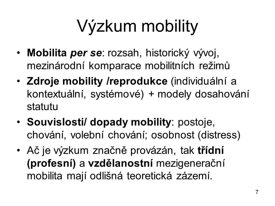 7 Výzkum mobility Mobilita per se: rozsah, historický vývoj, mezinárodní komparace mobilitních režimů Zdroje mobility /reprodukce (individuální a kont