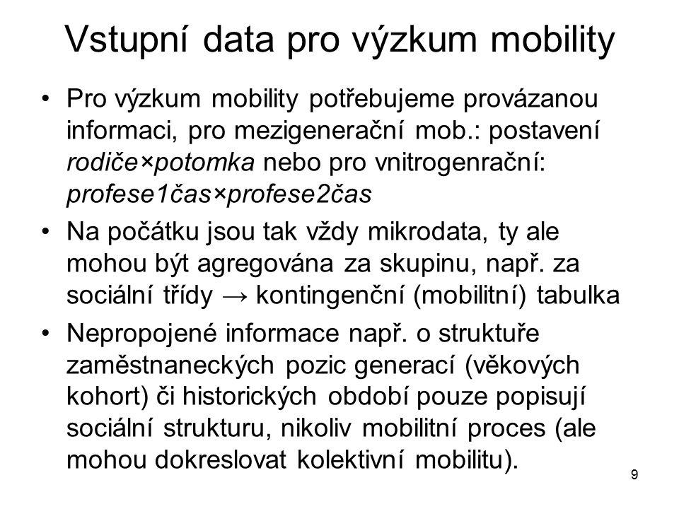 9 Vstupní data pro výzkum mobility Pro výzkum mobility potřebujeme provázanou informaci, pro mezigenerační mob.: postavení rodiče×potomka nebo pro vni