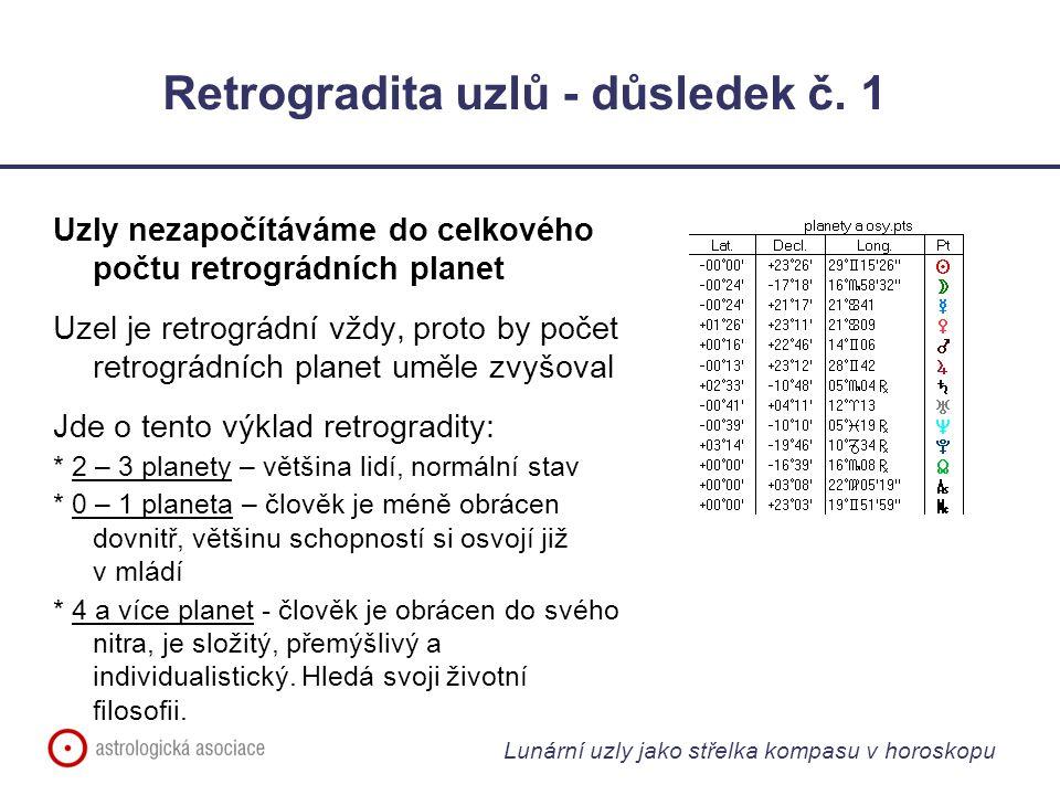 Lunární uzly jako střelka kompasu v horoskopu Retrogradita uzlů - důsledek č. 1 Uzly nezapočítáváme do celkového počtu retrográdních planet Uzel je re