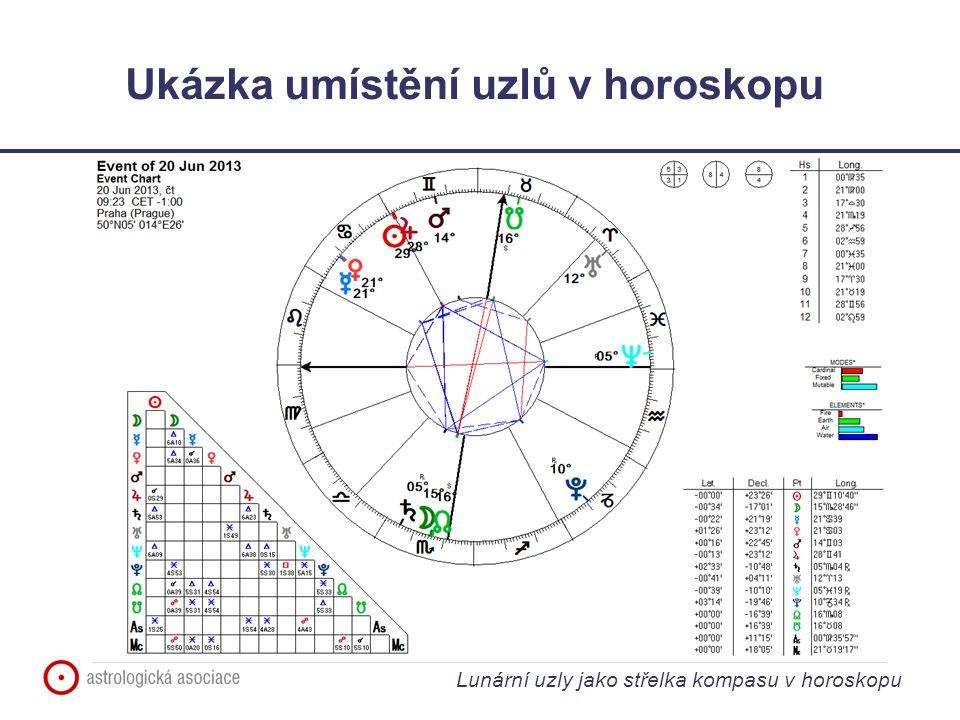 Lunární uzly jako střelka kompasu v horoskopu Ukázka umístění uzlů v horoskopu