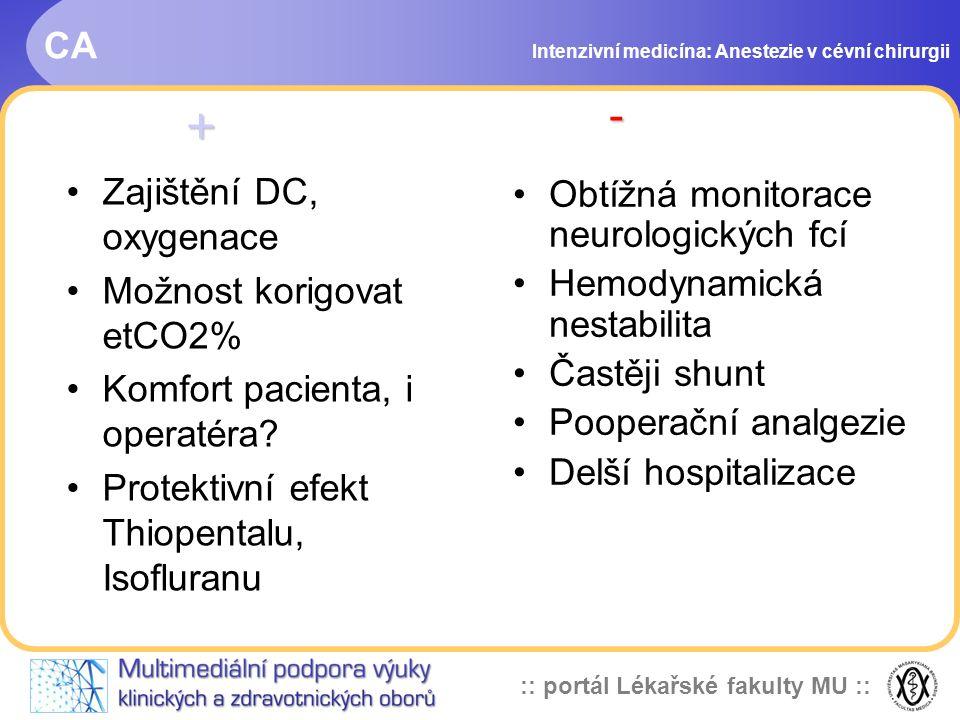 :: portál Lékařské fakulty MU :: CA Intenzivní medicína: Anestezie v cévní chirurgii Zajištění DC, oxygenace Možnost korigovat etCO2% Komfort pacienta