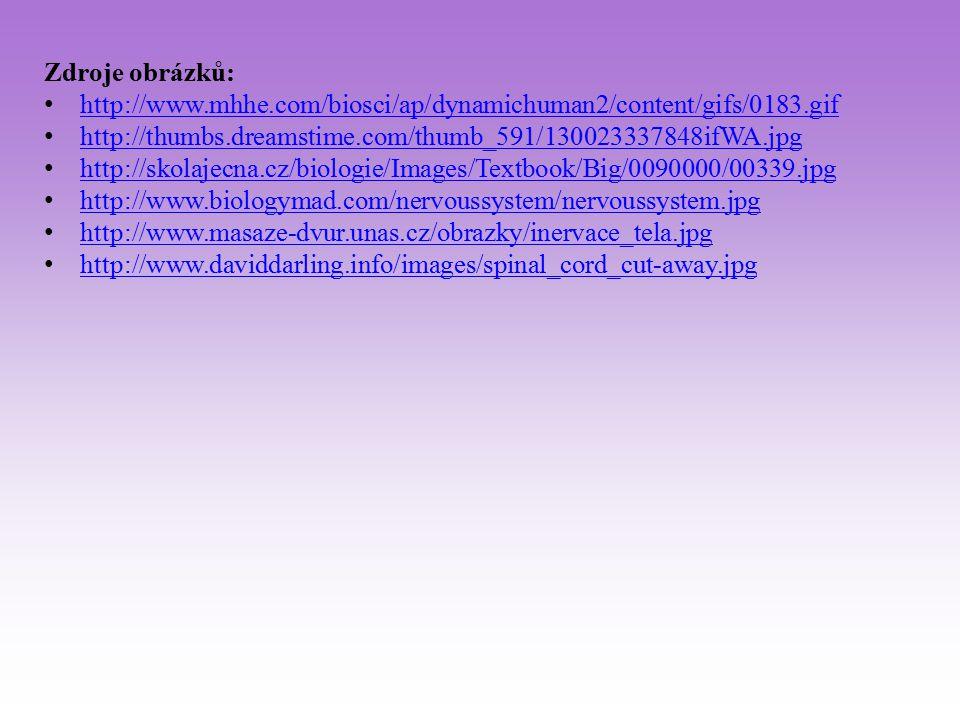 Zdroje obrázků: http://www.mhhe.com/biosci/ap/dynamichuman2/content/gifs/0183.gif http://thumbs.dreamstime.com/thumb_591/130023337848ifWA.jpg http://s