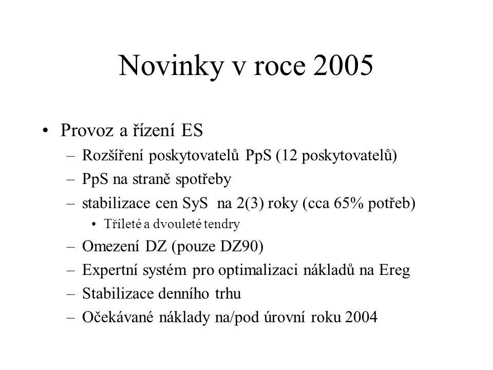 Novinky v roce 2005 Provoz a řízení ES –Rozšíření poskytovatelů PpS (12 poskytovatelů) –PpS na straně spotřeby –stabilizace cen SyS na 2(3) roky (cca