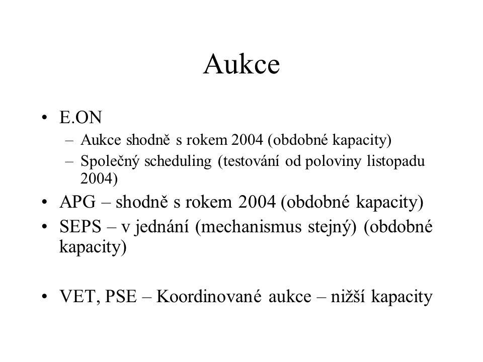 Aukce E.ON –Aukce shodně s rokem 2004 (obdobné kapacity) –Společný scheduling (testování od poloviny listopadu 2004) APG – shodně s rokem 2004 (obdobn