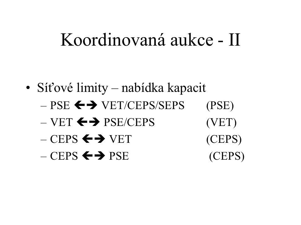 Koordinovaná aukce - II Síťové limity – nabídka kapacit –PSE  VET/CEPS/SEPS(PSE) –VET  PSE/CEPS(VET) –CEPS  VET(CEPS) –CEPS  PSE (CEPS)
