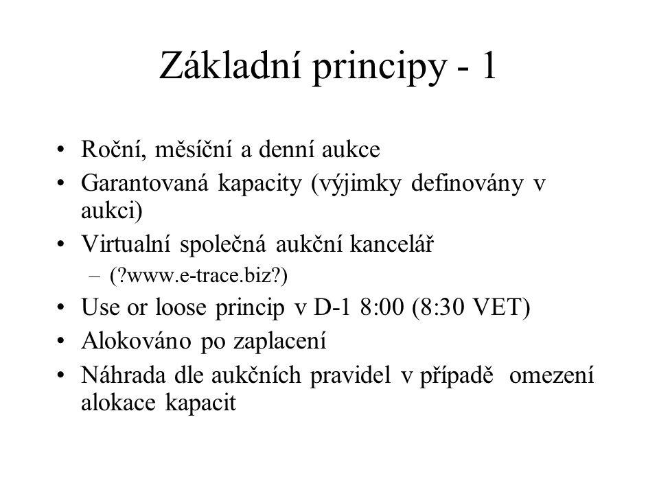 Základní principy - 1 Roční, měsíční a denní aukce Garantovaná kapacity (výjimky definovány v aukci) Virtualní společná aukční kancelář –(?www.e-trace