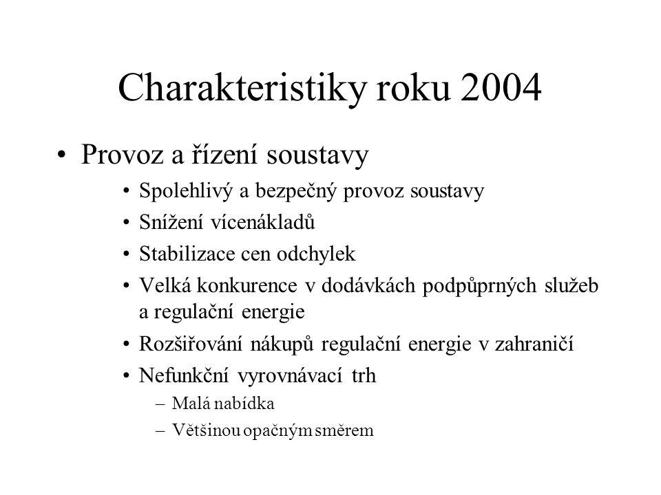 Charakteristiky roku 2004 Provoz a řízení soustavy Spolehlivý a bezpečný provoz soustavy Snížení vícenákladů Stabilizace cen odchylek Velká konkurence