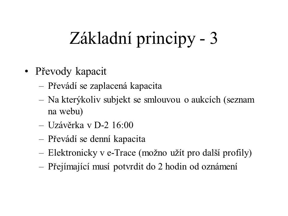 Základní principy - 3 Převody kapacit –Převádí se zaplacená kapacita –Na kterýkoliv subjekt se smlouvou o aukcích (seznam na webu) –Uzávěrka v D-2 16: