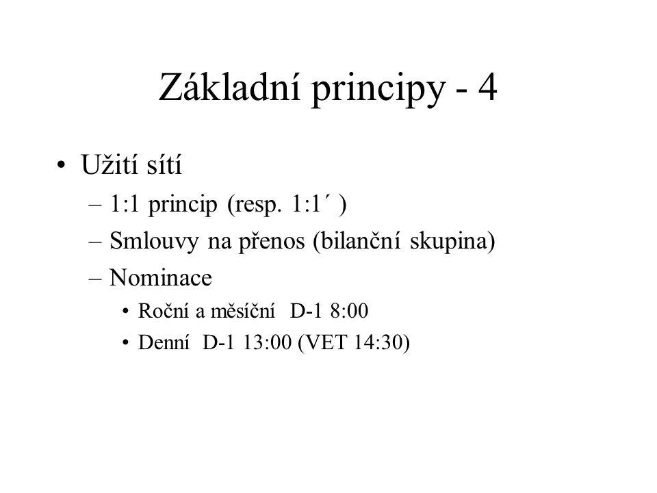 Základní principy - 4 Užití sítí –1:1 princip (resp. 1:1´ ) –Smlouvy na přenos (bilanční skupina) –Nominace Roční a měsíční D-1 8:00 Denní D-1 13:00 (