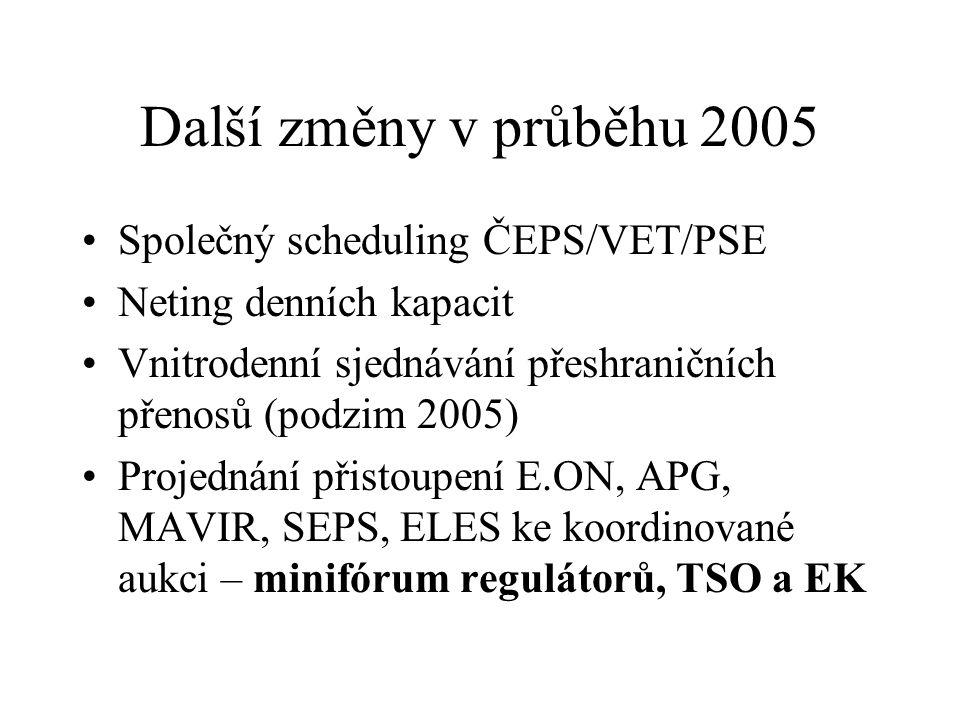 Další změny v průběhu 2005 Společný scheduling ČEPS/VET/PSE Neting denních kapacit Vnitrodenní sjednávání přeshraničních přenosů (podzim 2005) Projedn