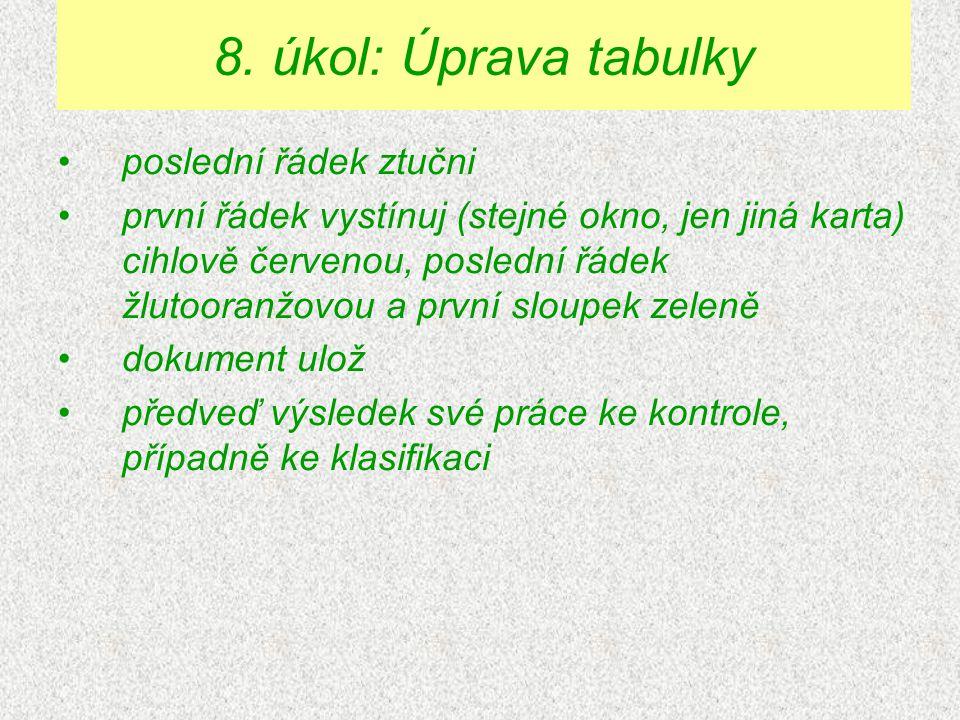poslední řádek ztučni první řádek vystínuj (stejné okno, jen jiná karta) cihlově červenou, poslední řádek žlutooranžovou a první sloupek zeleně dokument ulož předveď výsledek své práce ke kontrole, případně ke klasifikaci 8.