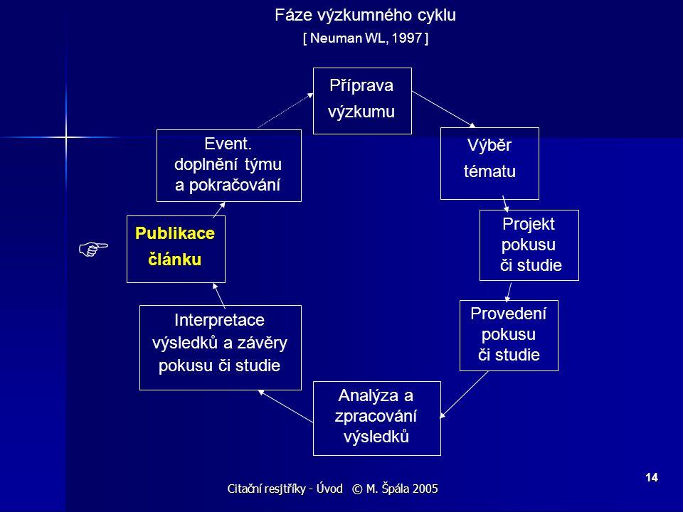 Citační resjtříky - Úvod © M. Špála 2005 14 Příprava výzkumu Analýza a zpracování výsledků Projekt pokusu či studie Publikace článku Event. doplnění t