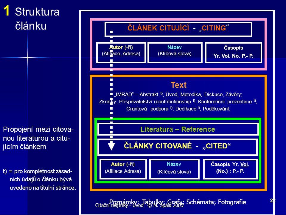 """Citační resjtříky - Úvod © M. Špála 2005 22 Text """"IMRAD"""" – Abstrakt t), Úvod, Metodika, Diskuse, Závěry; Zkratky; Přispěvatelství (contributionship t)"""