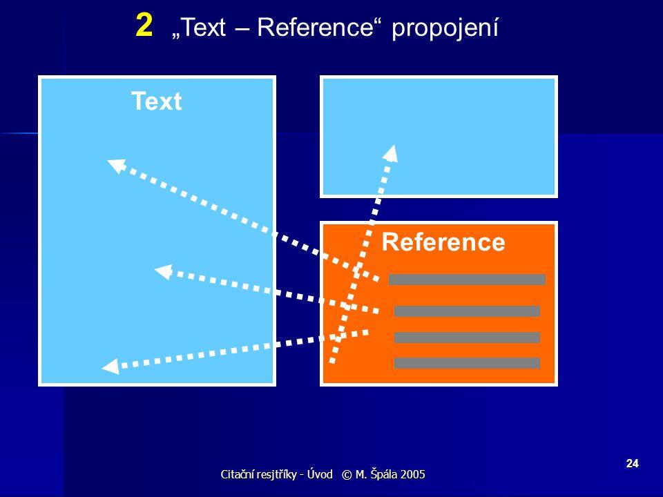 """Citační resjtříky - Úvod © M. Špála 2005 24 Text Reference 2 """"Text – Reference propojení"""