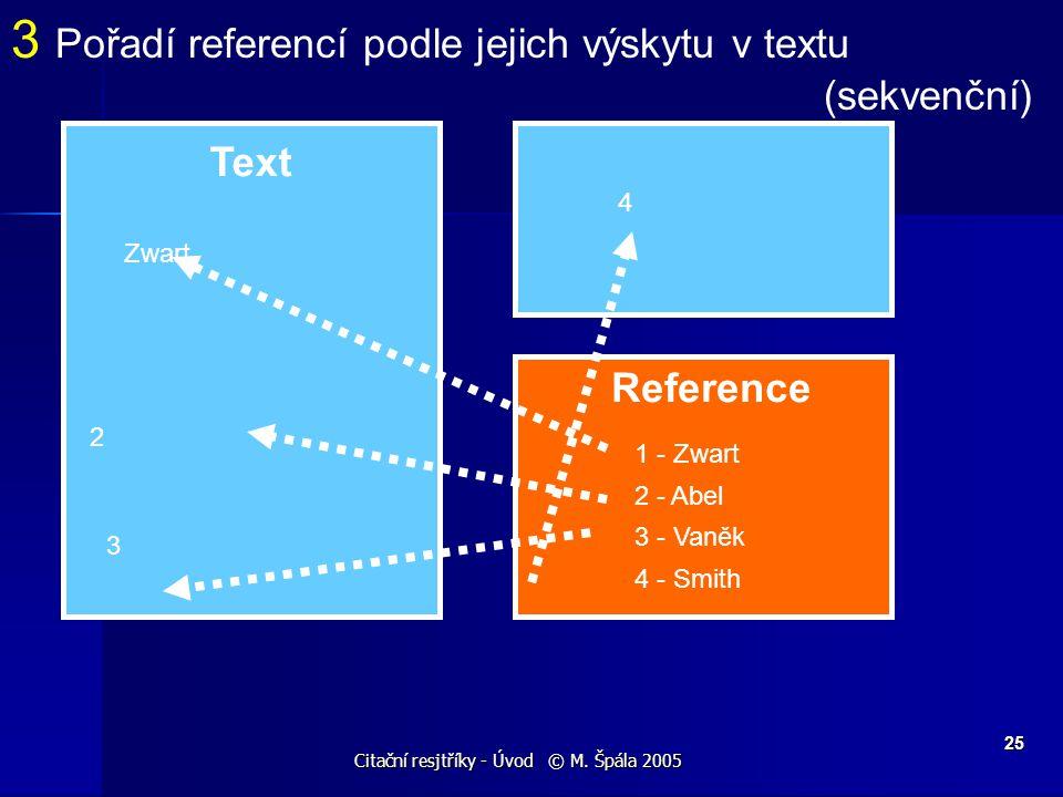 Citační resjtříky - Úvod © M. Špála 2005 25 Text Reference 3 Pořadí referencí podle jejich výskytu v textu (sekvenční) 1 - Zwart 2 - Abel 3 - Vaněk 4