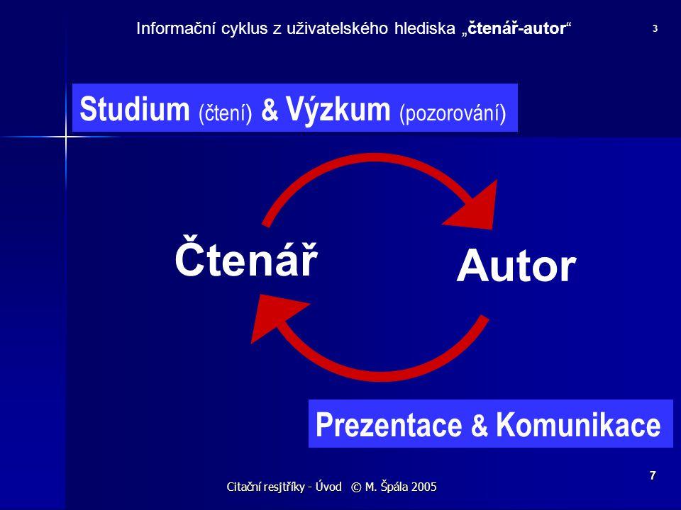 """Citační resjtříky - Úvod © M. Špála 2005 7 Čtenář Autor Informační cyklus z uživatelského hlediska """"čtenář-autor"""" Studium (čtení ) & Výzkum (pozorován"""