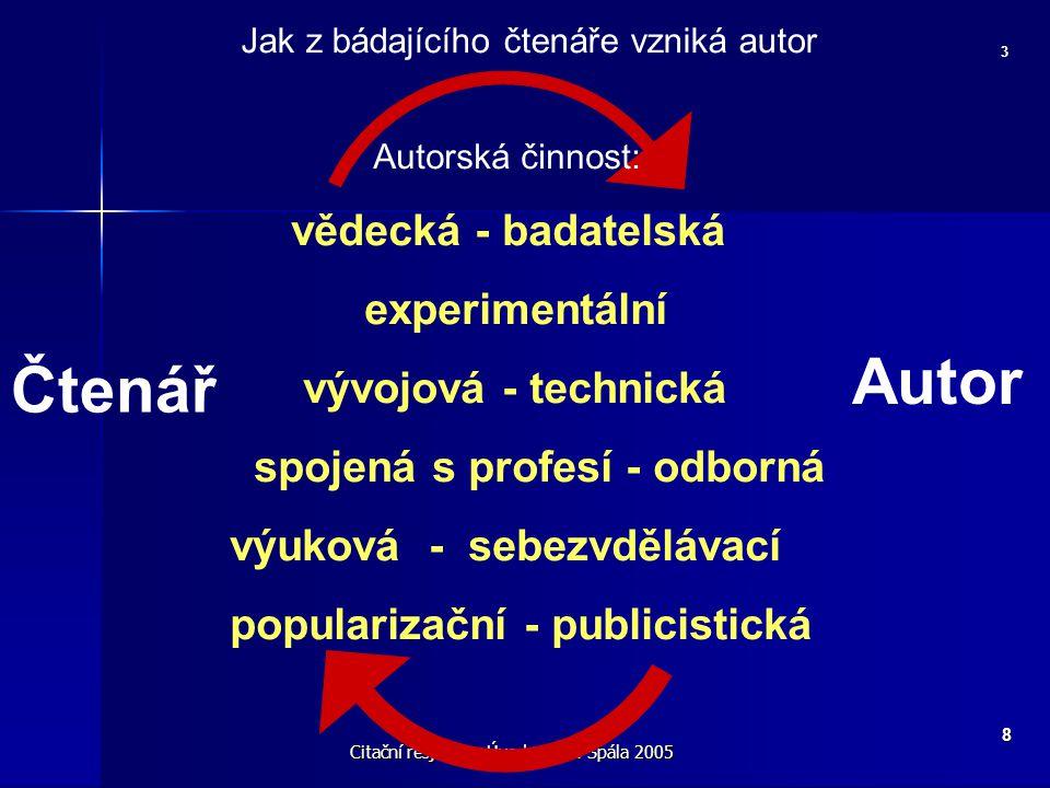 Citační resjtříky - Úvod © M. Špála 2005 8 Autorská činnost: vědecká - badatelská experimentální vývojová - technická spojená s profesí - odborná výuk