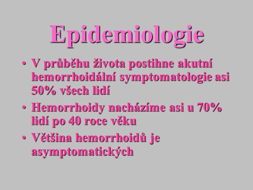 Epidemiologie V průběhu života postihne akutní hemorrhoidální symptomatologie asi 50% všech lidíV průběhu života postihne akutní hemorrhoidální sympto