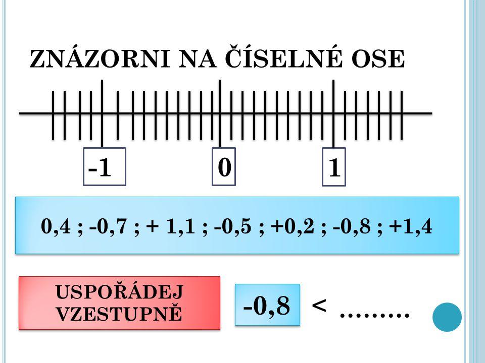 ZNÁZORNI NA ČÍSELNÉ OSE 0 1 0,4 ; -0,7 ; + 1,1 ; -0,5 ; +0,2 ; -0,8 ; +1,4 0,4 ; -0,7 ; + 1,1 ; -0,5 ; +0,2 ; -0,8 ; +1,4 USPOŘÁDEJ VZESTUPNĚ -0,8 < ………
