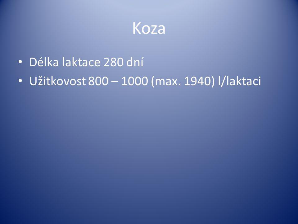 Koza Délka laktace 280 dní Užitkovost 800 – 1000 (max. 1940) l/laktaci