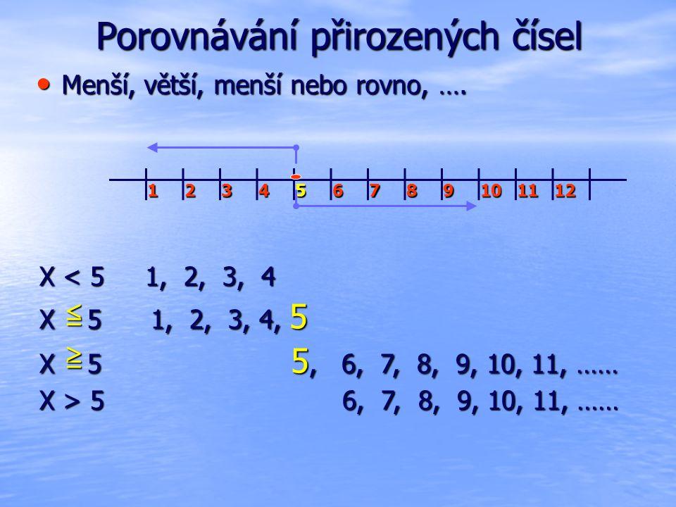 Porovnávání přirozených čísel Menší, větší, menší nebo rovno, …. Menší, větší, menší nebo rovno, …. 123456789101112 X < 5 1, 2, 3, 4 X < 5 1, 2, 3, 4