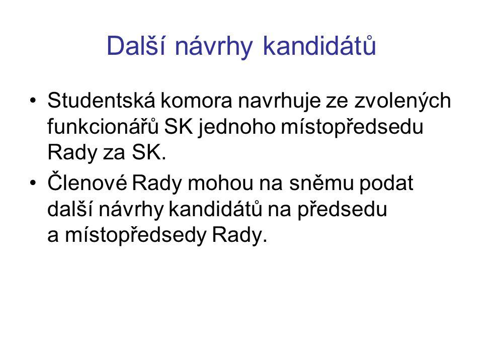 Další návrhy kandidátů Studentská komora navrhuje ze zvolených funkcionářů SK jednoho místopředsedu Rady za SK.