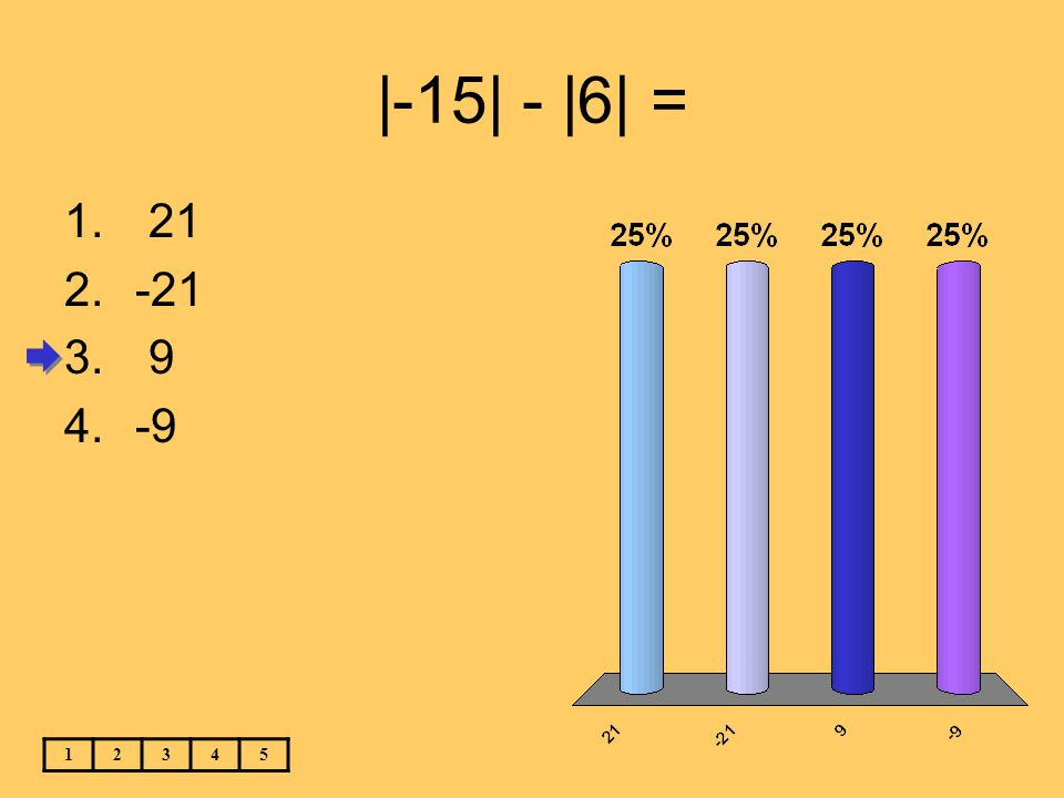 |-15| - |6| = 12345 1. 21 2.-21 3. 9 4.-9