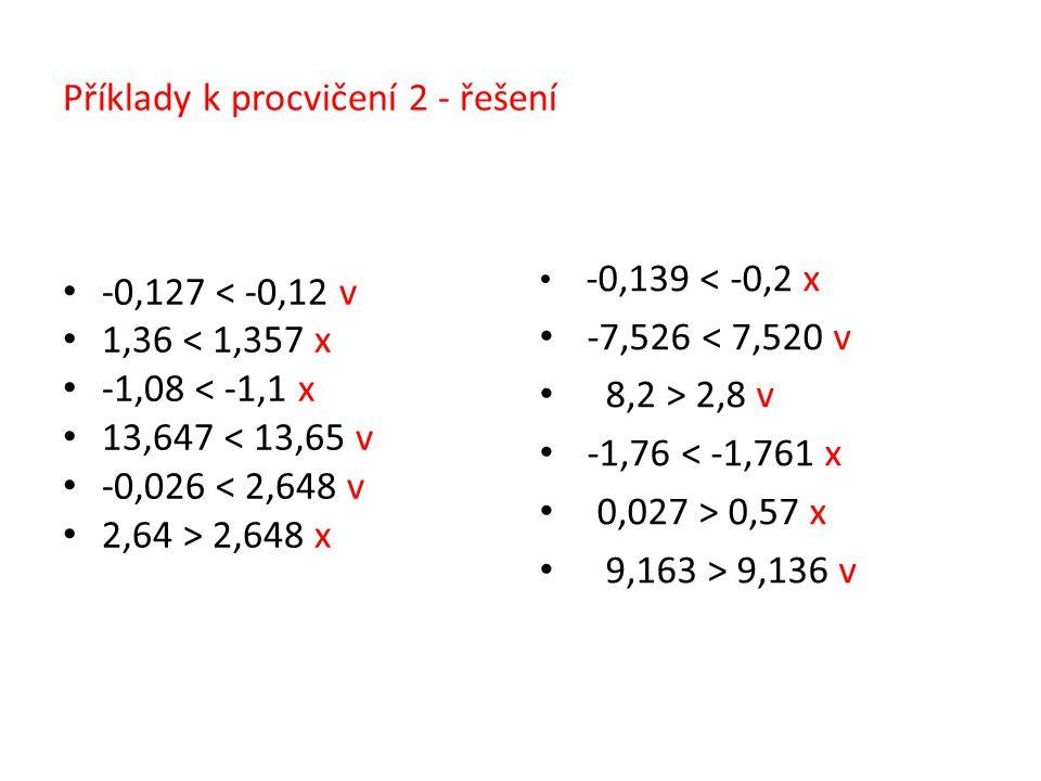 Příklady k procvičení 2 - řešení -0,127 < -0,12 v 1,36 < 1,357 x -1,08 < -1,1 x 13,647 < 13,65 v -0,026 < 2,648 v 2,64 > 2,648 x -0,139 < -0,2 x -7,52