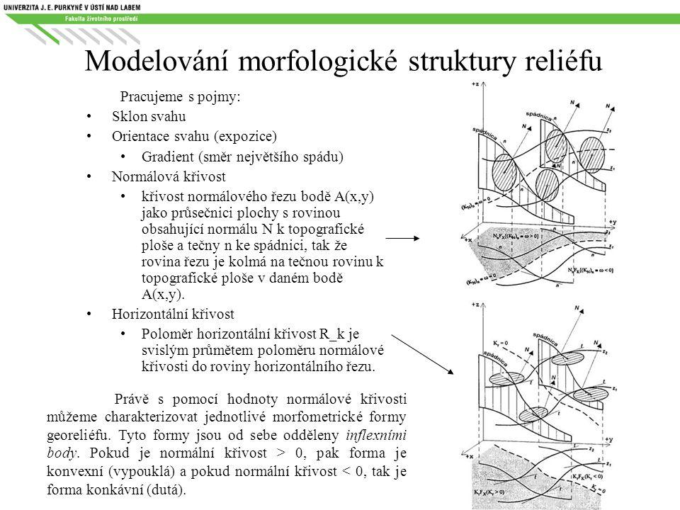Modelování morfologické struktury reliéfu Pracujeme s pojmy: Sklon svahu Orientace svahu (expozice) Gradient (směr největšího spádu) Normálová křivost