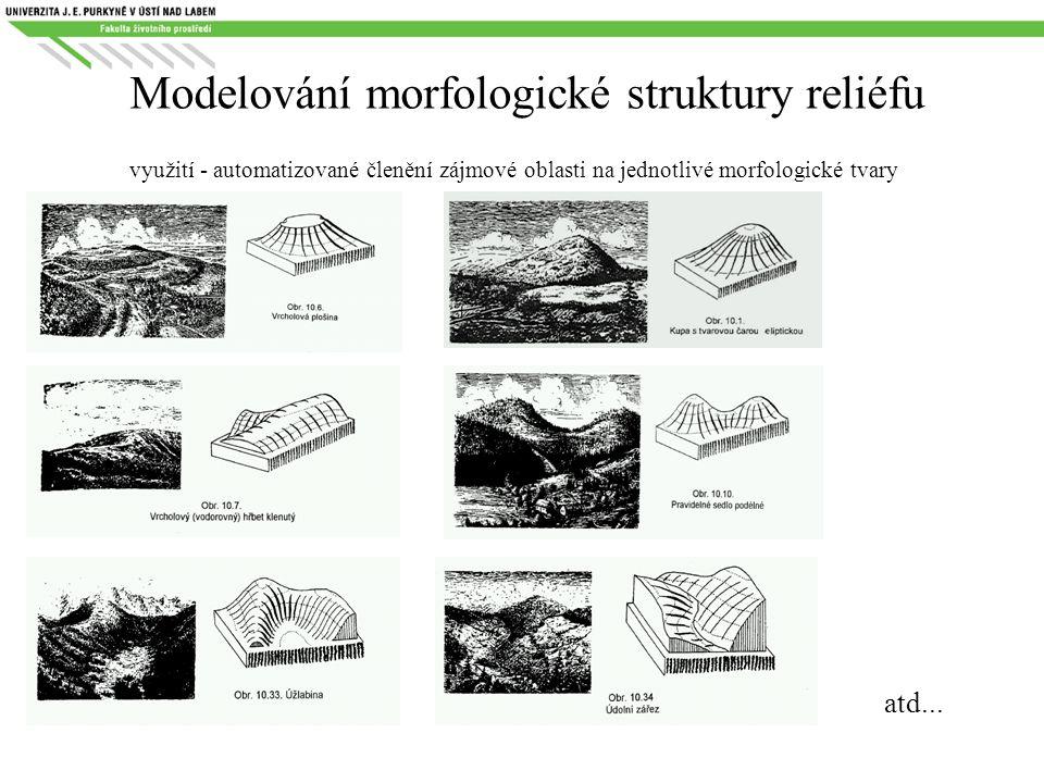 využití - automatizované členění zájmové oblasti na jednotlivé morfologické tvary Modelování morfologické struktury reliéfu atd...
