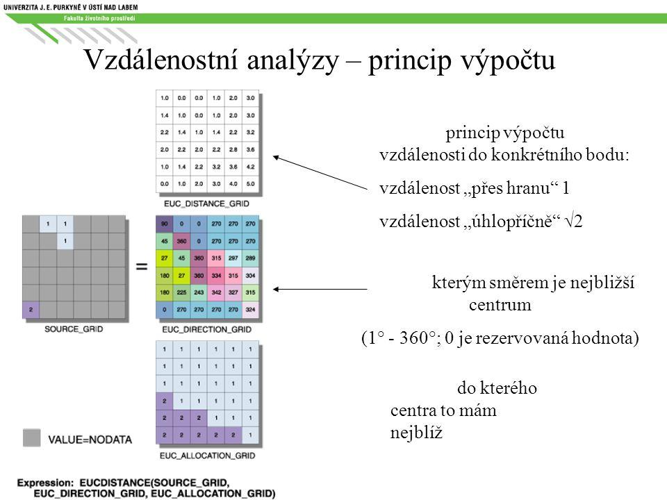 """Vzdálenostní analýzy – princip výpočtu princip výpočtu vzdálenosti do konkrétního bodu: vzdálenost """"přes hranu"""" 1 vzdálenost """"úhlopříčně""""  2 do které"""