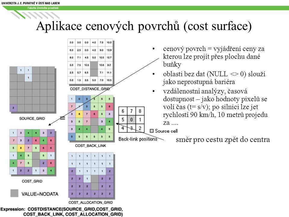 Aplikace cenových povrchů (cost surface) cenový povrch = vyjádření ceny za kterou lze projít přes plochu dané buňky oblasti bez dat (NULL <> 0) slouží