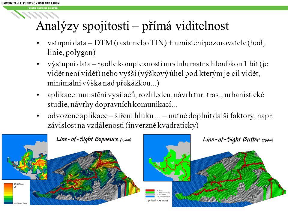 Analýzy spojitosti – přímá viditelnost vstupní data – DTM (rastr nebo TIN) + umístění pozorovatele (bod, linie, polygon) výstupní data – podle komplex