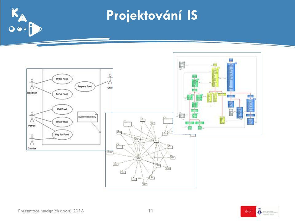 Projektování IS Prezentace studijních oborů 201311