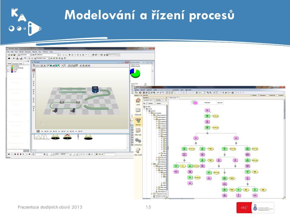 Modelování a řízení procesů 15Prezentace studijních oborů 2013