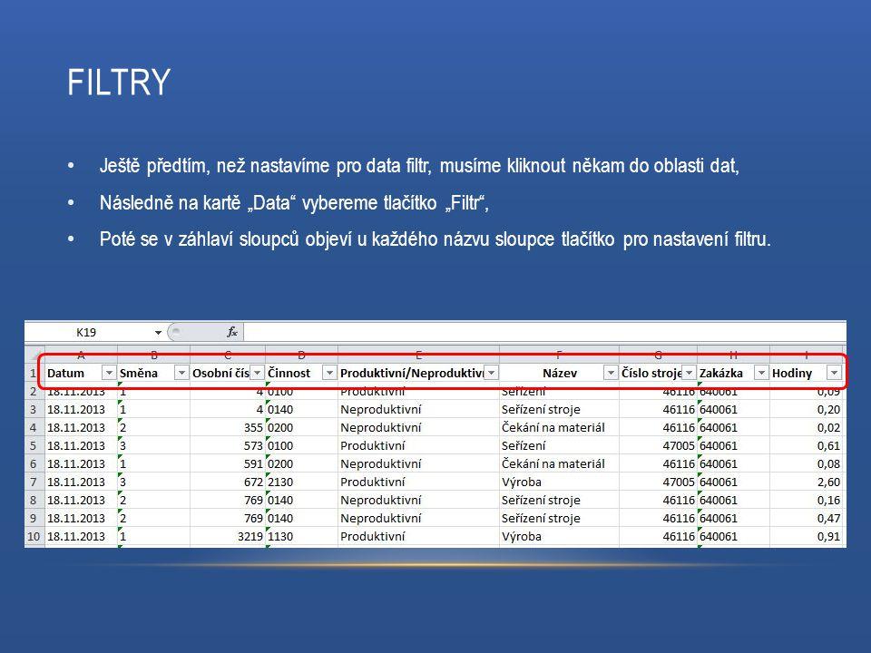 """FILTRY Ještě předtím, než nastavíme pro data filtr, musíme kliknout někam do oblasti dat, Následně na kartě """"Data vybereme tlačítko """"Filtr , Poté se v záhlaví sloupců objeví u každého názvu sloupce tlačítko pro nastavení filtru."""