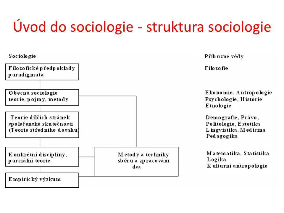 Úvod do sociologie - struktura sociologie