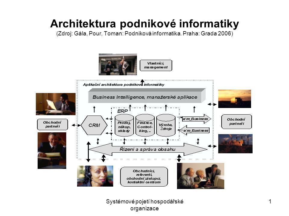 Systémové pojetí hospodářské organizace 1 Architektura podnikové informatiky (Zdroj: Gála, Pour, Toman: Podniková informatika. Praha: Grada 2006)