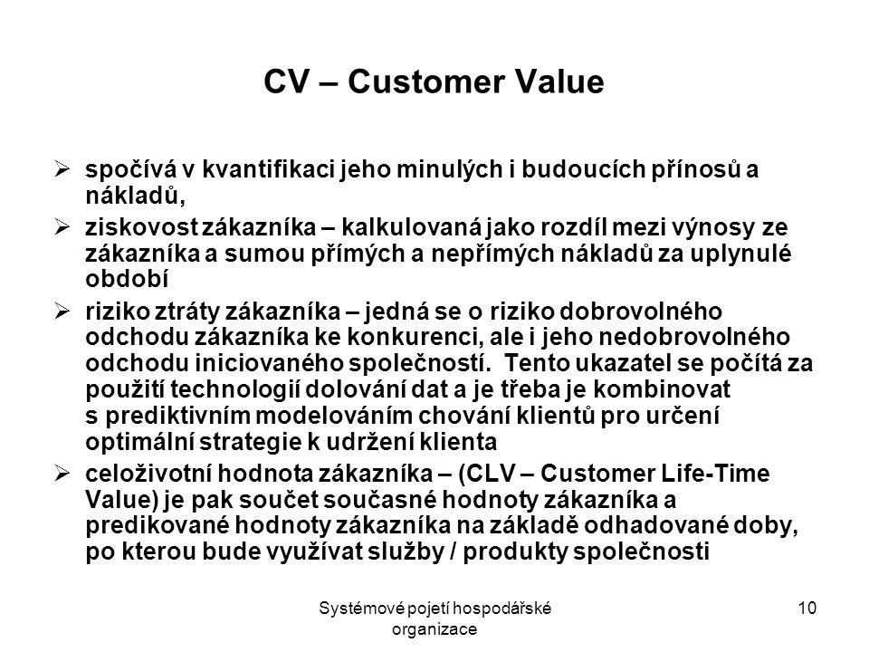 Systémové pojetí hospodářské organizace 10 CV – Customer Value  spočívá v kvantifikaci jeho minulých i budoucích přínosů a nákladů,  ziskovost zákaz
